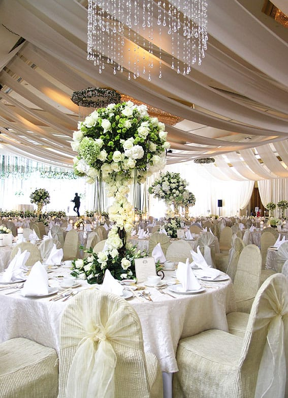 How To Estimate Hotel Rooms For Wedding